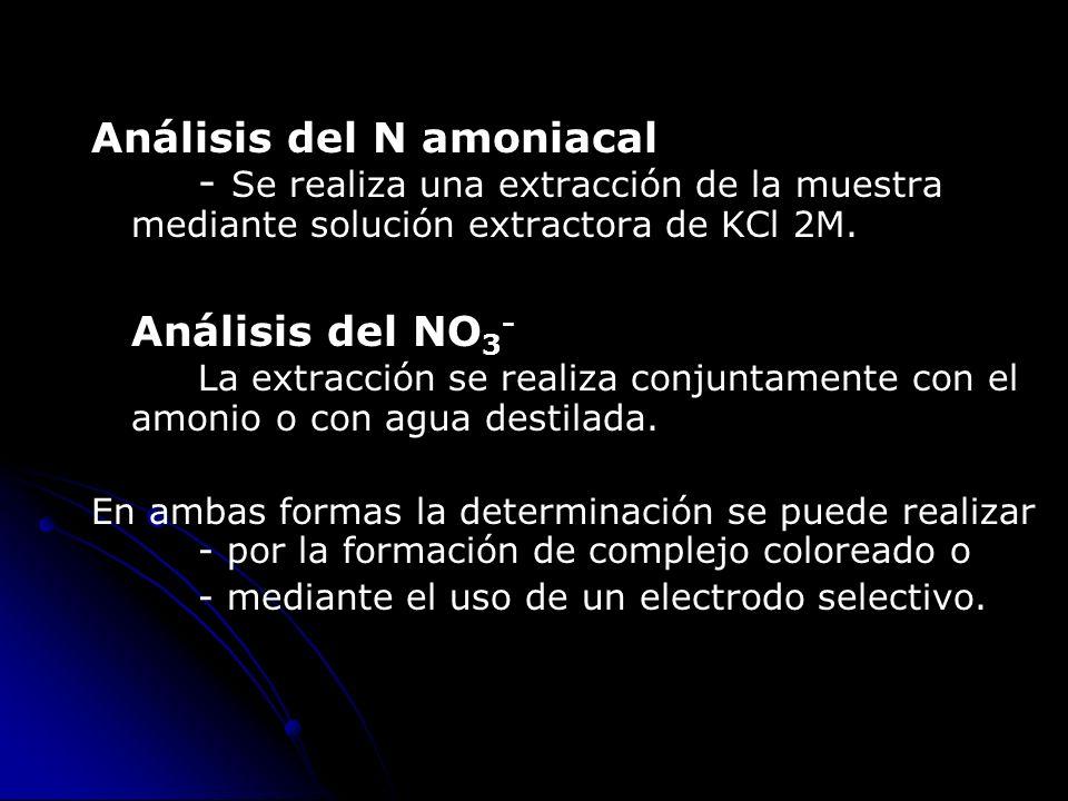 Análisis del N amoniacal - Se realiza una extracción de la muestra mediante solución extractora de KCl 2M. Análisis del NO 3 - La extracción se realiz