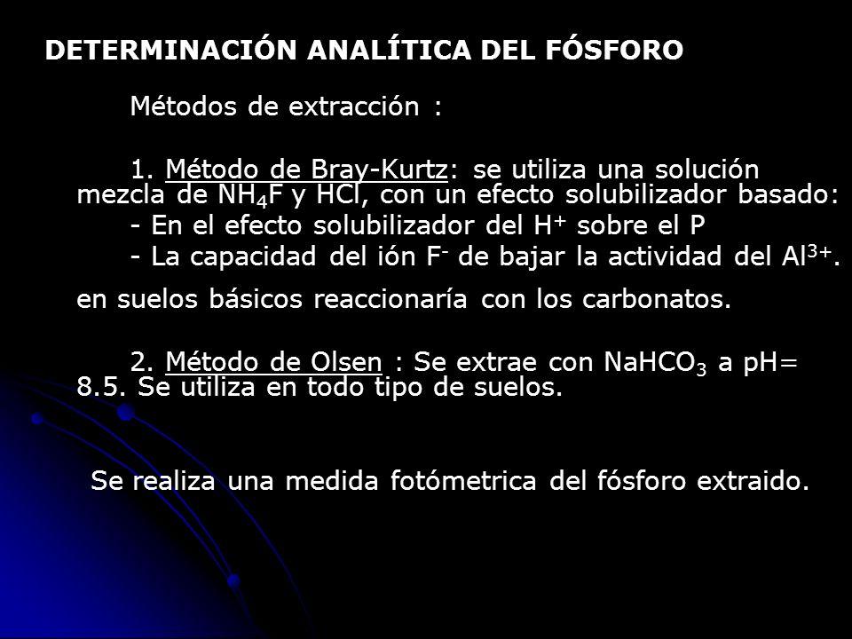 DETERMINACIÓN ANALÍTICA DEL FÓSFORO Métodos de extracción : 1. Método de Bray-Kurtz: se utiliza una solución mezcla de NH 4 F y HCl, con un efecto sol