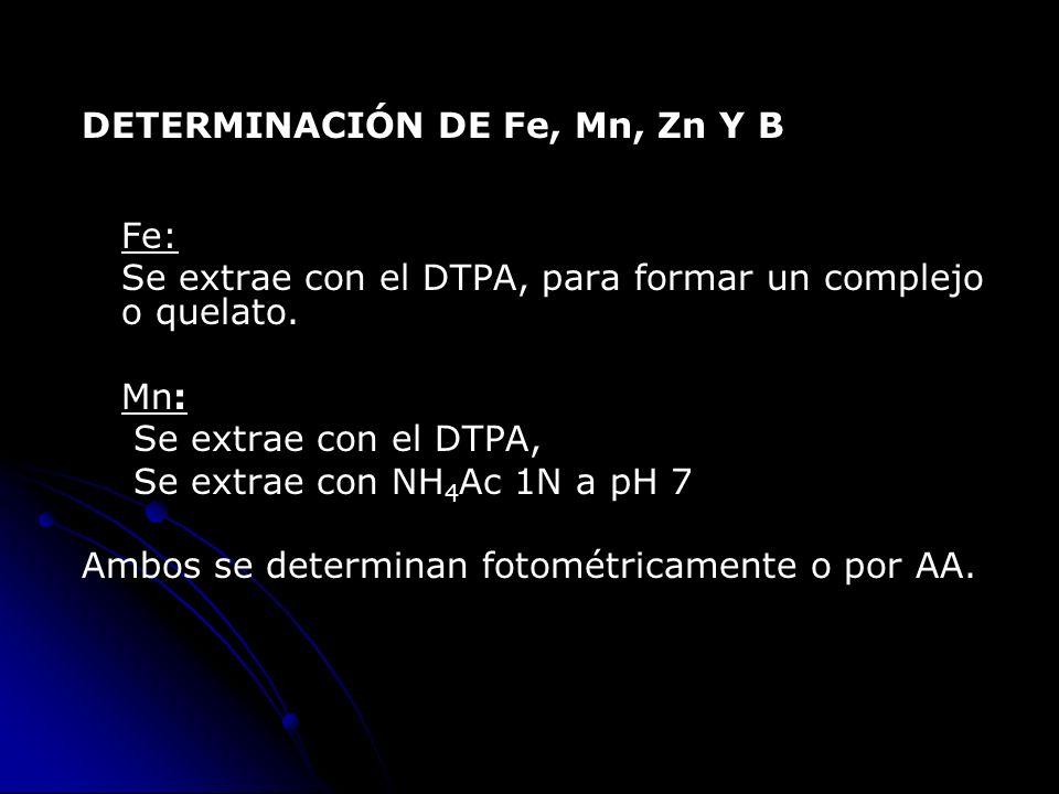 DETERMINACIÓN DE Fe, Mn, Zn Y B Fe: Se extrae con el DTPA, para formar un complejo o quelato. Mn: Se extrae con el DTPA, Se extrae con NH 4 Ac 1N a pH