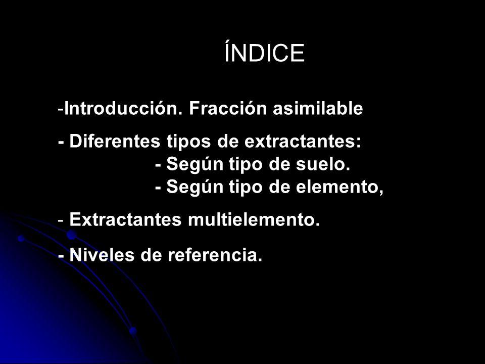 ÍNDICE -Introducción. Fracción asimilable - Diferentes tipos de extractantes: - Según tipo de suelo. - Según tipo de elemento, - Extractantes multiele