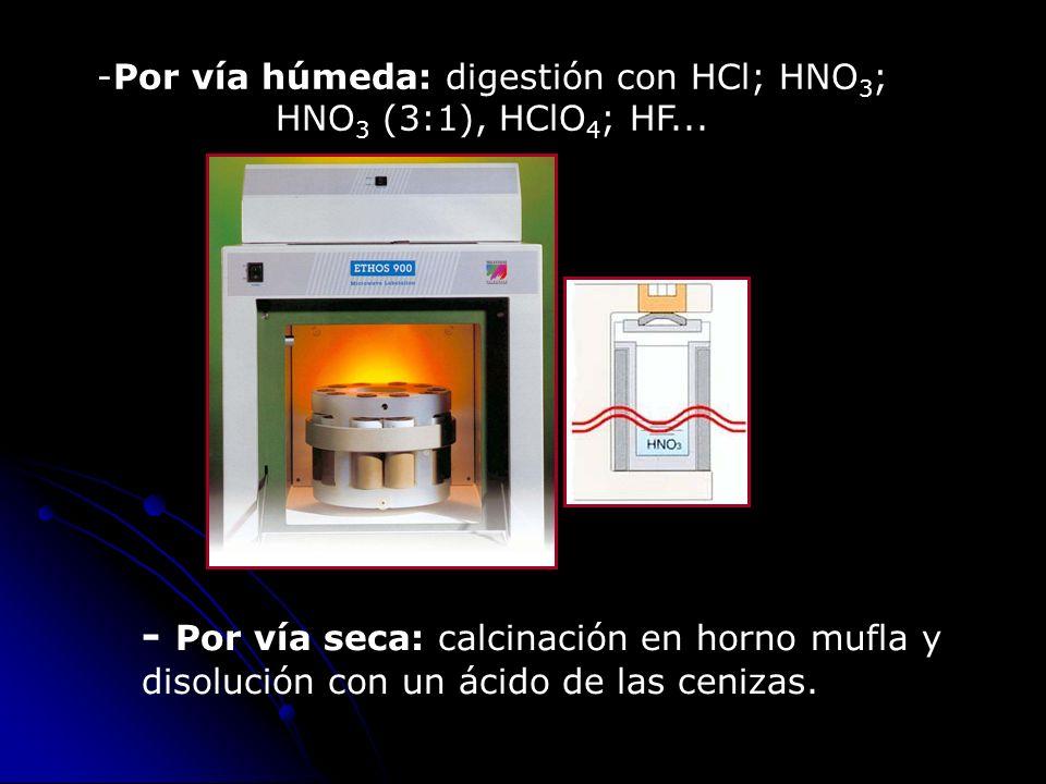 -Por vía húmeda: digestión con HCl; HNO 3 ; HNO 3 (3:1), HClO 4 ; HF... - Por vía seca: calcinación en horno mufla y disolución con un ácido de las ce