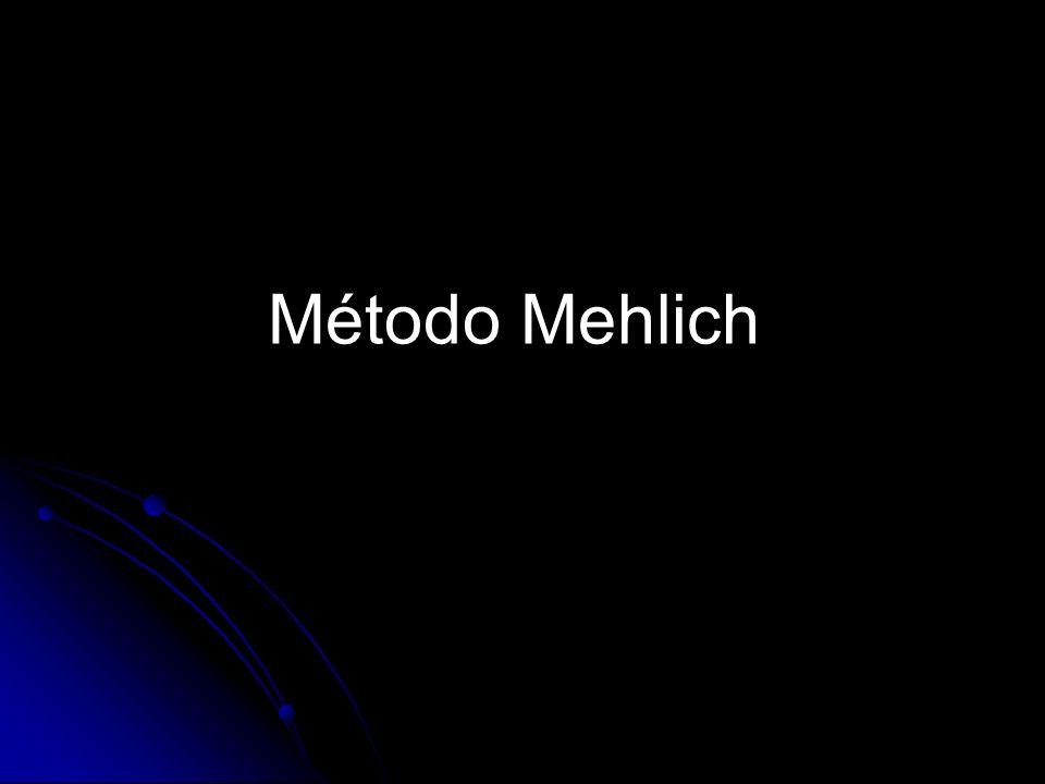 Método Mehlich