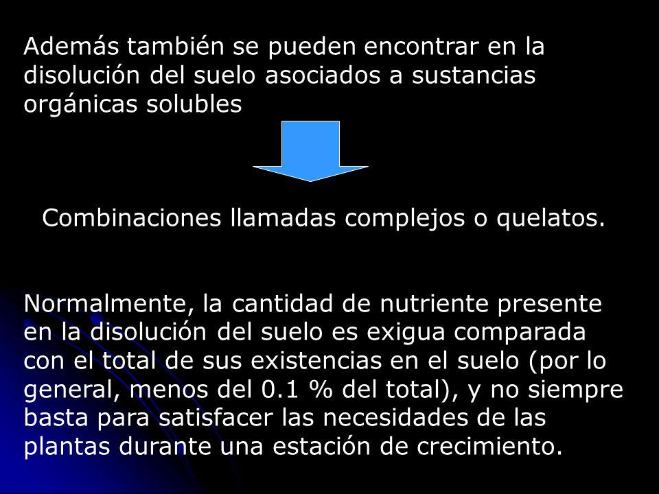 Además también se pueden encontrar en la disolución del suelo asociados a sustancias orgánicas solubles Combinaciones llamadas complejos o quelatos. N