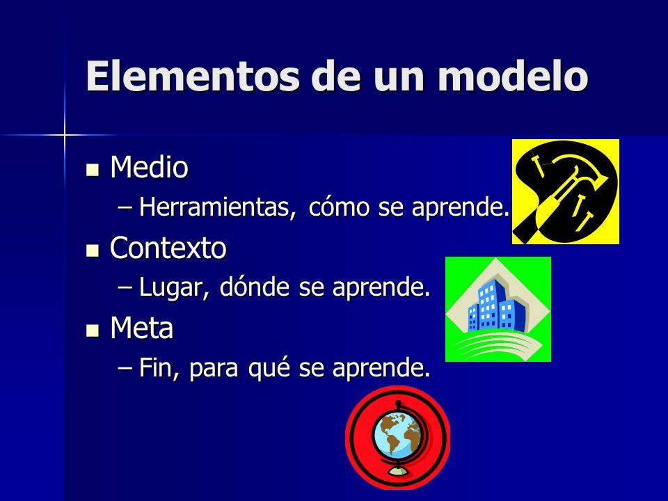 Modelo Escolar Aprendizaje Aprend iz Escuela Estudiante Escuela Aprendizaje