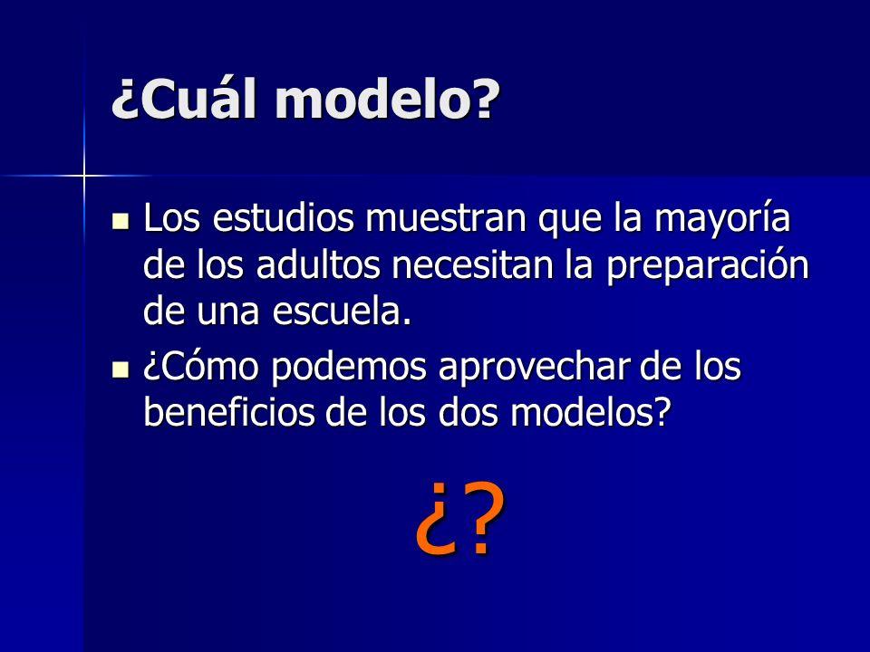 Un modelo que da lugar a ambos: escuela y comunidad Aprendi- zaje Escuela Comu- nidad