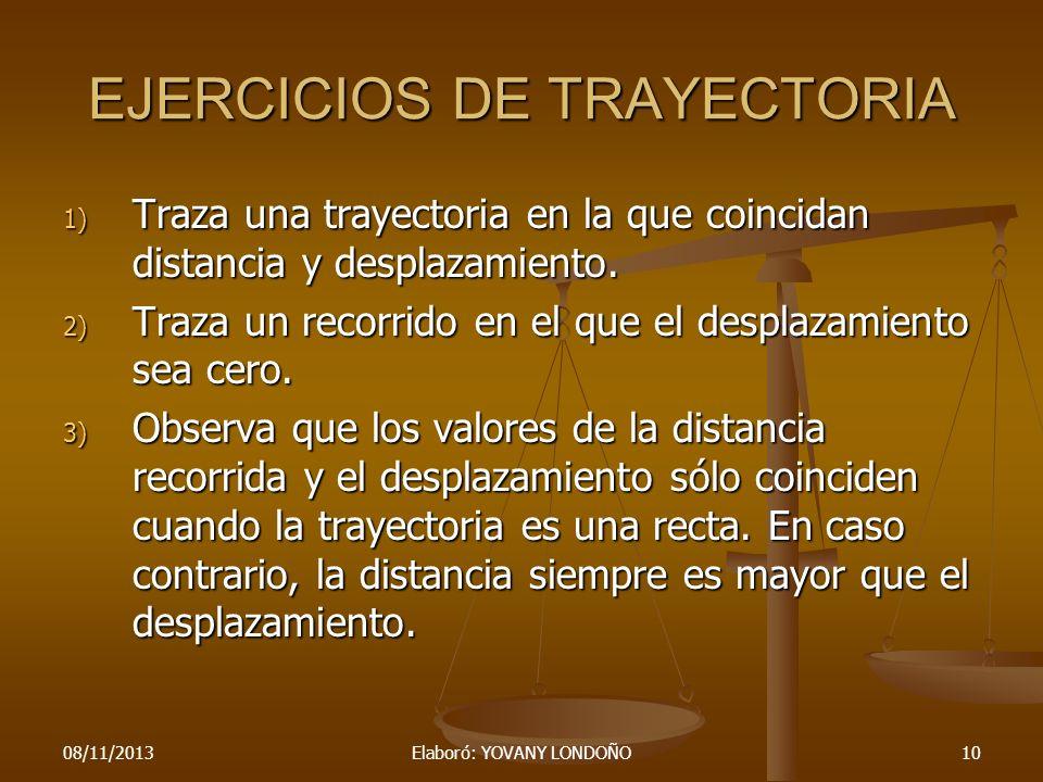 10 EJERCICIOS DE TRAYECTORIA 1) Traza una trayectoria en la que coincidan distancia y desplazamiento. 2) Traza un recorrido en el que el desplazamient