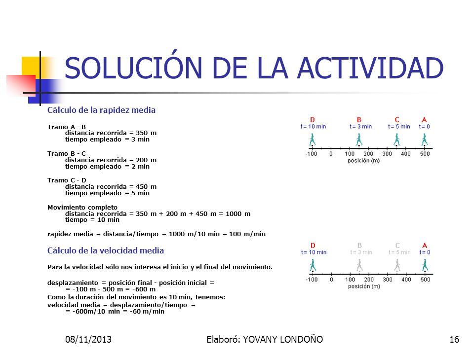 16 SOLUCIÓN DE LA ACTIVIDAD Cálculo de la rapidez media Tramo A - B distancia recorrida = 350 m tiempo empleado = 3 min Tramo B - C distancia recorrid
