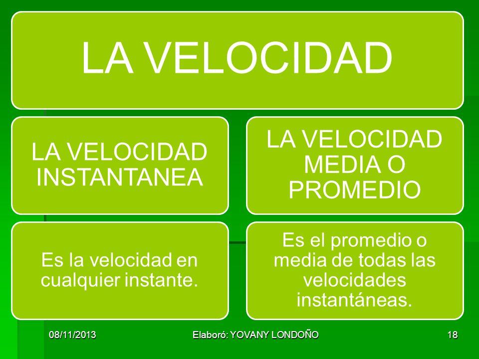 08/11/2013Elaboró: YOVANY LONDOÑO18 LA VELOCIDAD LA VELOCIDAD INSTANTANEA Es la velocidad en cualquier instante. LA VELOCIDAD MEDIA O PROMEDIO Es el p