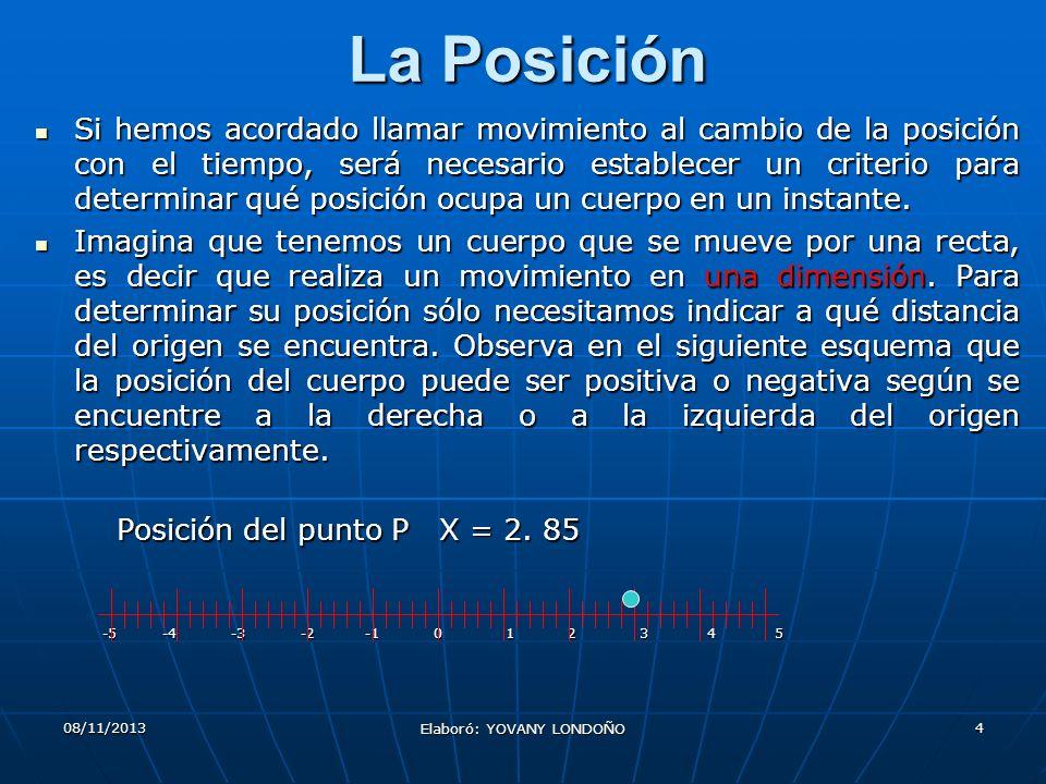 4 La Posición Si hemos acordado llamar movimiento al cambio de la posición con el tiempo, será necesario establecer un criterio para determinar qué po