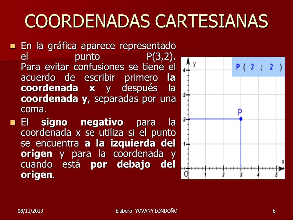 6 COORDENADAS CARTESIANAS En la gráfica aparece representado el punto P(3,2). Para evitar confusiones se tiene el acuerdo de escribir primero la coord