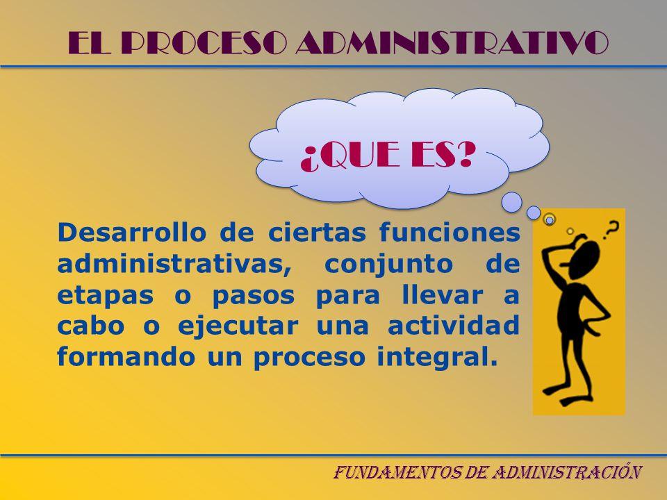 EL PROCESO ADMINISTRATIVO Desarrollo de ciertas funciones administrativas, conjunto de etapas o pasos para llevar a cabo o ejecutar una actividad form