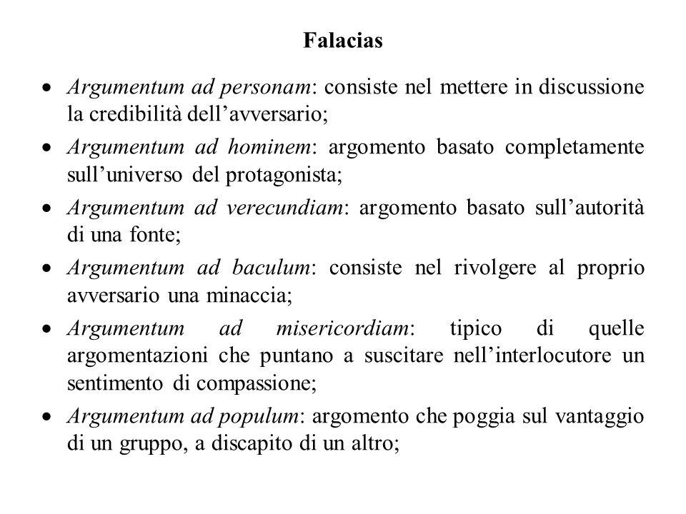 Falacias Argumentum ad personam: consiste nel mettere in discussione la credibilità dellavversario; Argumentum ad hominem: argomento basato completame