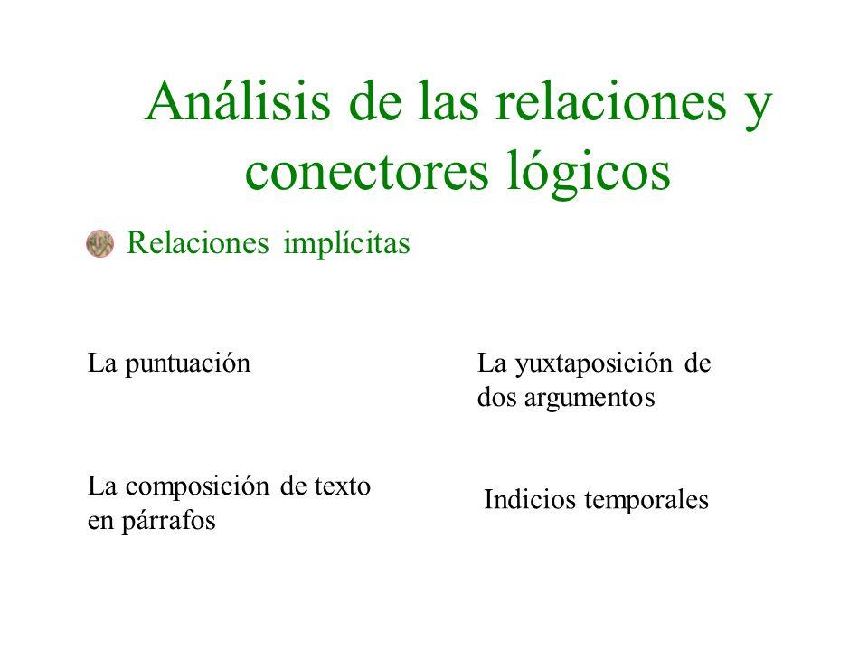 Análisis de las relaciones y conectores lógicos Relaciones implícitas La puntuaciónLa yuxtaposición de dos argumentos La composición de texto en párra