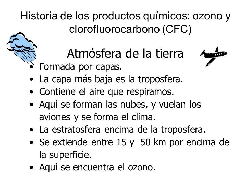Historia de los productos químicos: ozono y clorofluorocarbono (CFC) Atmósfera de la tierra Formada por capas. La capa más baja es la troposfera. Cont