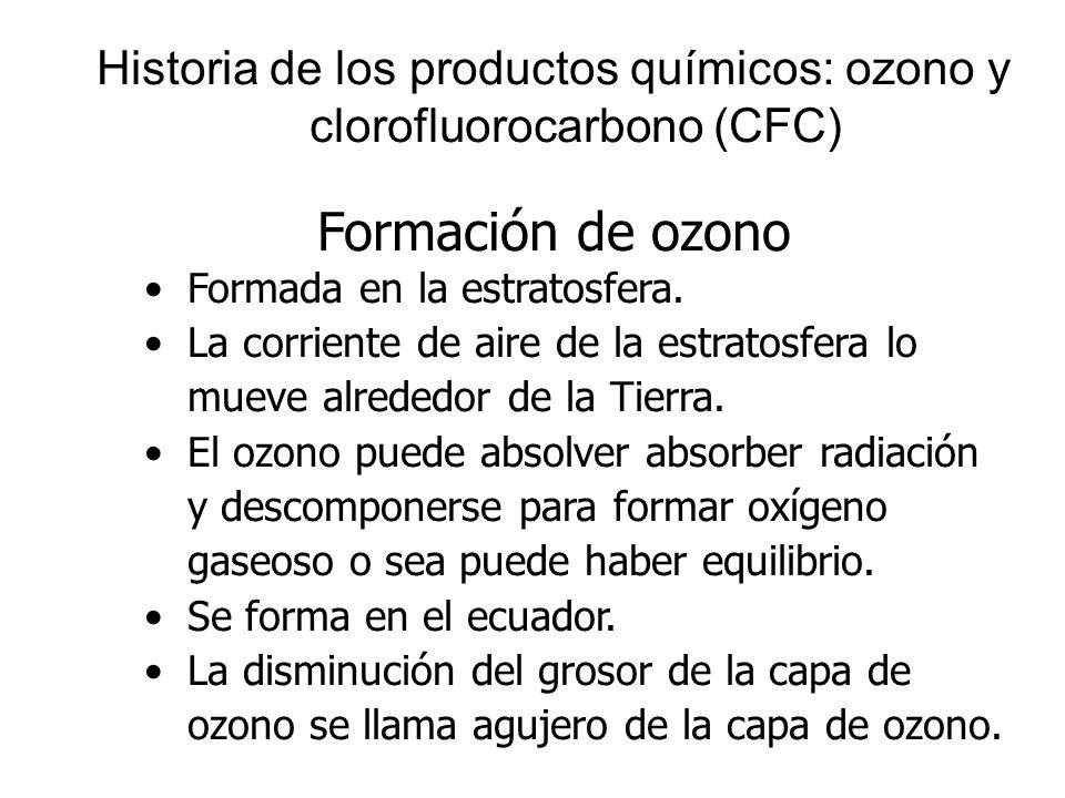 Historia de los productos químicos: ozono y clorofluorocarbono (CFC) Formación de ozono Formada en la estratosfera. La corriente de aire de la estrato