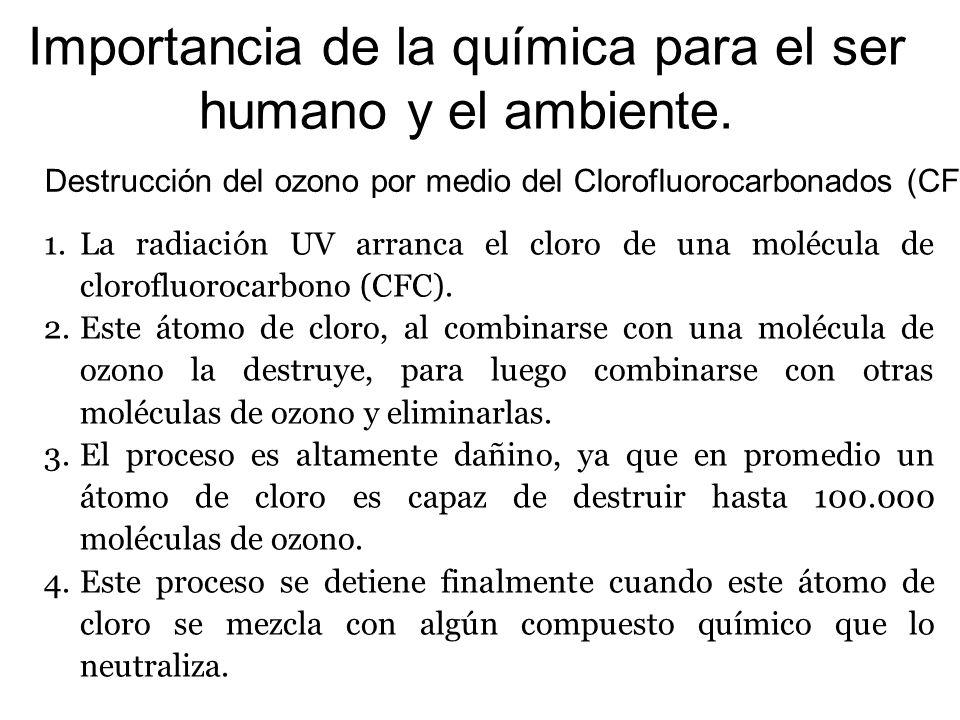 Importancia de la química para el ser humano y el ambiente. 1.La radiación UV arranca el cloro de una molécula de clorofluorocarbono (CFC). 2.Este áto