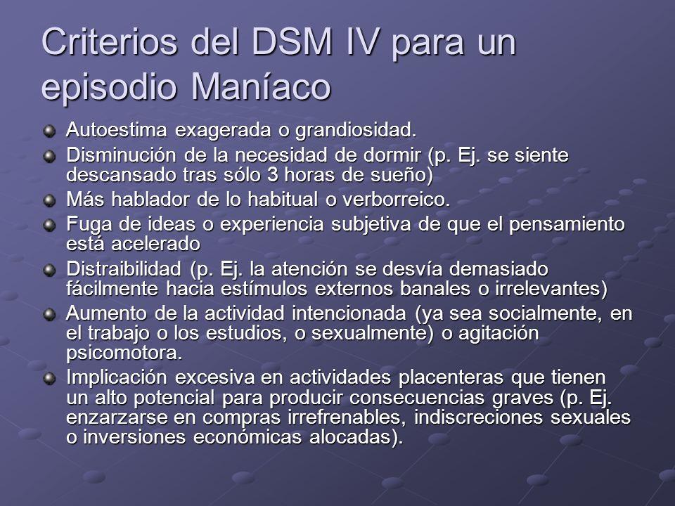 Criterios del DSM IV para un episodio Maníaco Autoestima exagerada o grandiosidad. Disminución de la necesidad de dormir (p. Ej. se siente descansado
