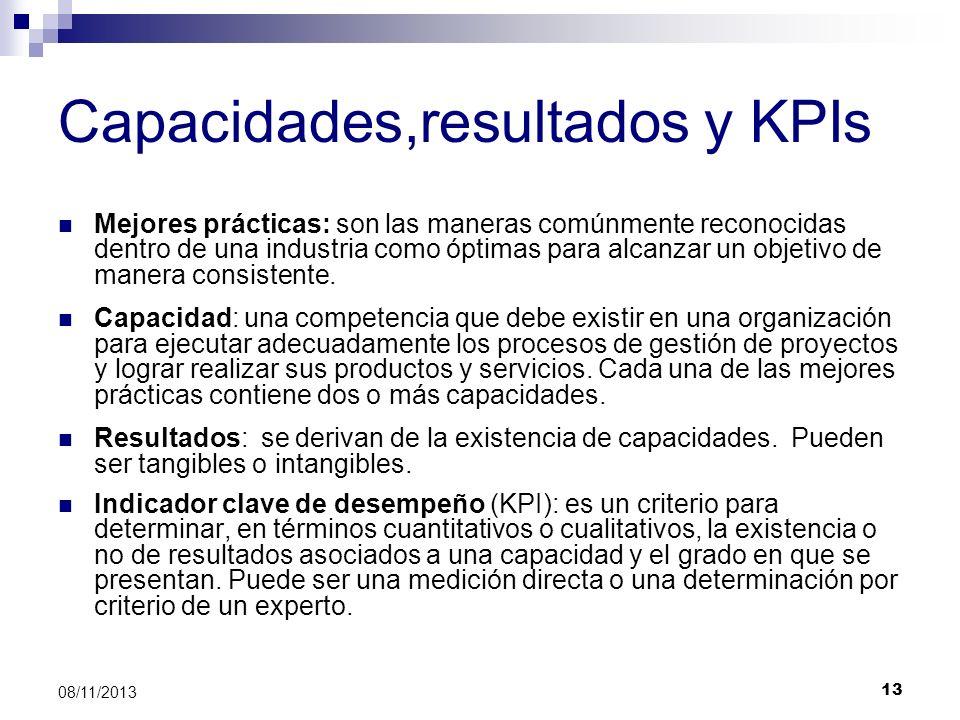 13 08/11/2013 Capacidades,resultados y KPIs Mejores prácticas: son las maneras comúnmente reconocidas dentro de una industria como óptimas para alcanz