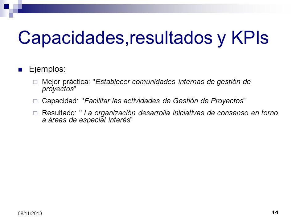 14 08/11/2013 Capacidades,resultados y KPIs Ejemplos: Mejor práctica: