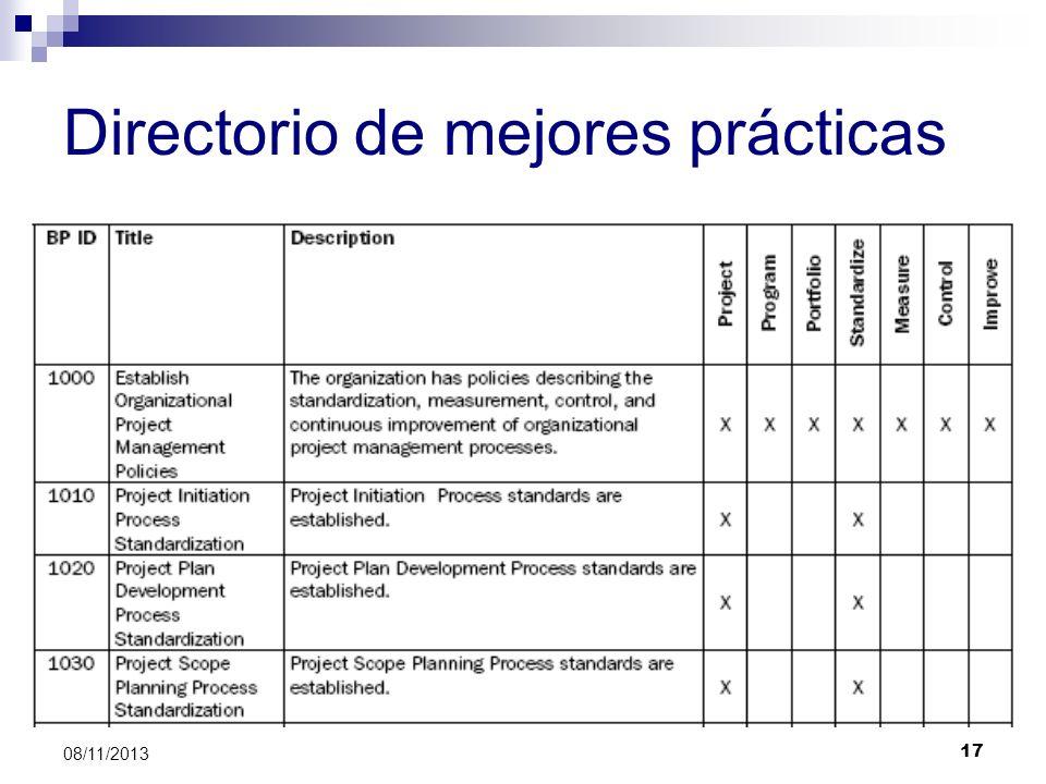 17 08/11/2013 Directorio de mejores prácticas