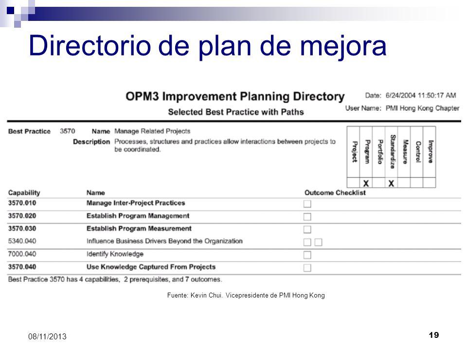 19 08/11/2013 Fuente: Kevin Chui. Vicepresidente de PMI Hong Kong Directorio de plan de mejora