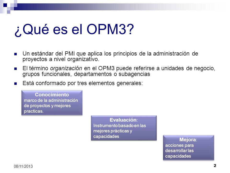 2 08/11/2013 ¿Qué es el OPM3? Un estándar del PMI que aplica los principios de la administración de proyectos a nivel organizativo. El término organiz