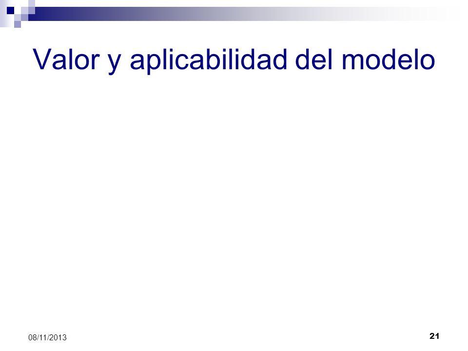 21 08/11/2013 Valor y aplicabilidad del modelo