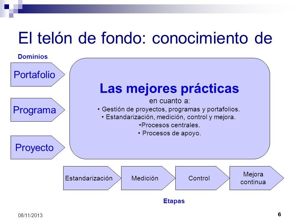 7 08/11/2013 Procesos centrales de la administración de proyectos En cada proceso deben manifestarse las cuatro etapas: La estandarización.