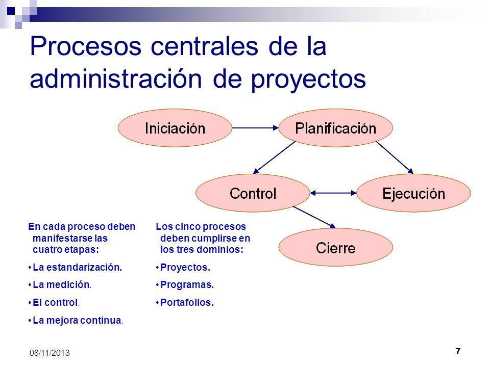 7 08/11/2013 Procesos centrales de la administración de proyectos En cada proceso deben manifestarse las cuatro etapas: La estandarización. La medició