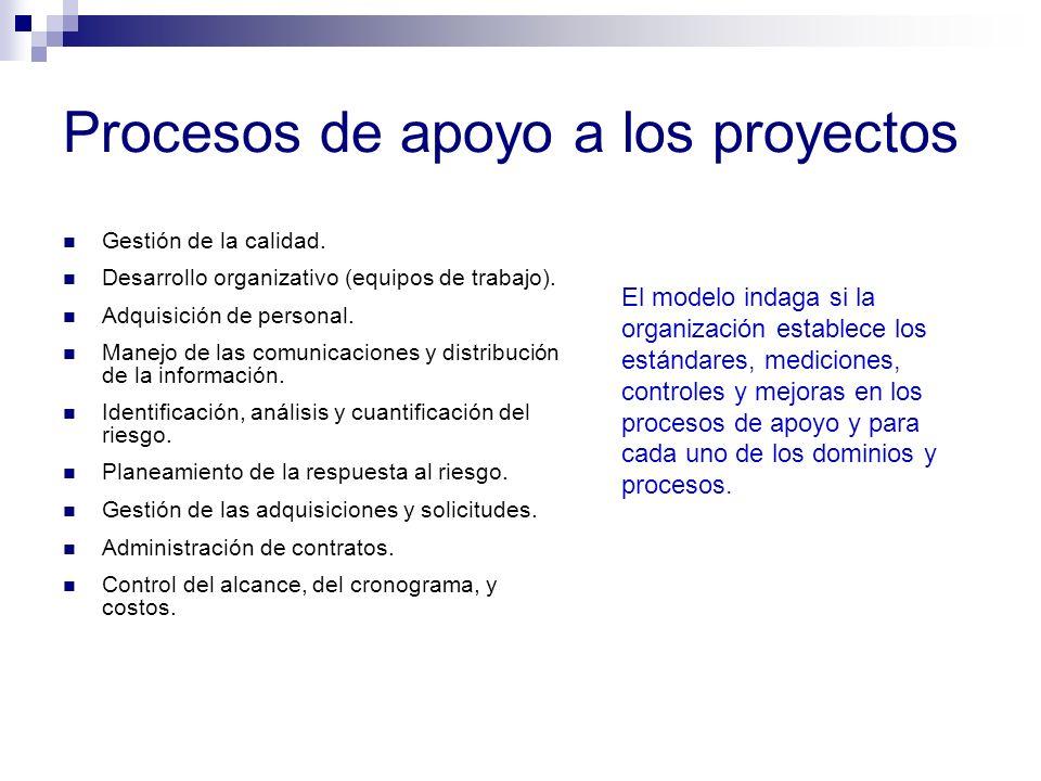 Procesos de apoyo a los proyectos Gestión de la calidad. Desarrollo organizativo (equipos de trabajo). Adquisición de personal. Manejo de las comunica