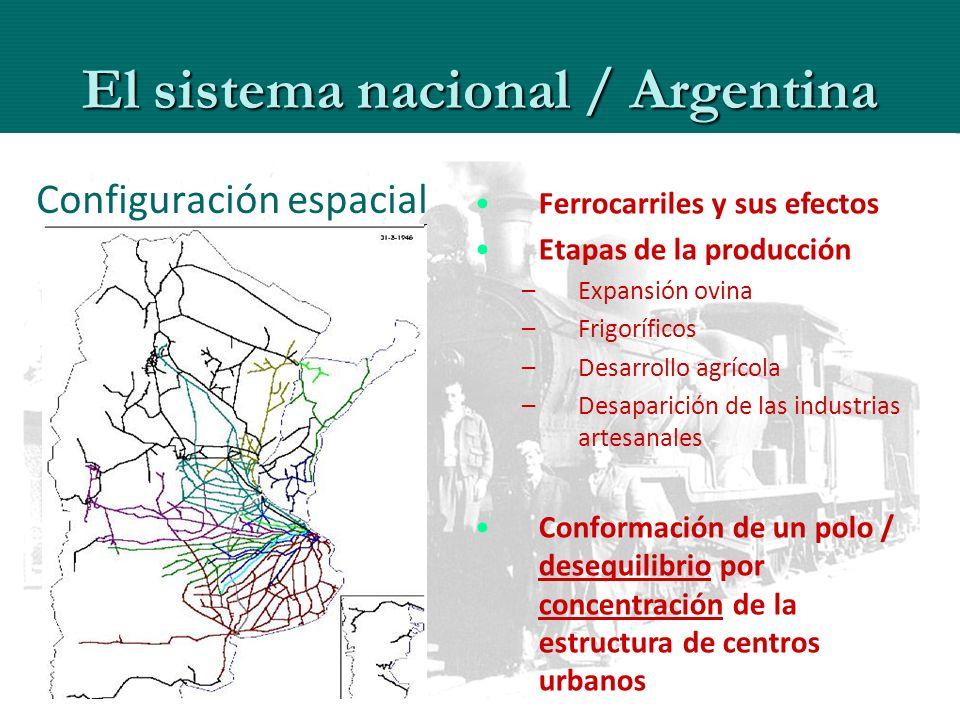 El sistema nacional / Argentina Configuración espacial Ferrocarriles y sus efectos Etapas de la producción –Expansión ovina –Frigoríficos –Desarrollo