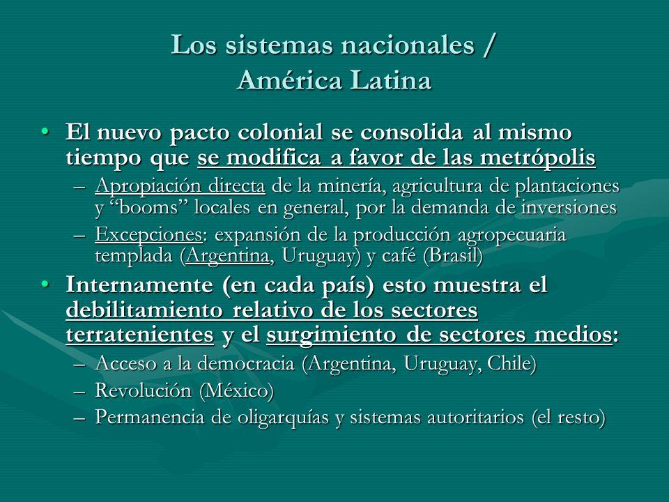 Los sistemas nacionales / América Latina El nuevo pacto colonial se consolida al mismo tiempo que se modifica a favor de las metrópolisEl nuevo pacto