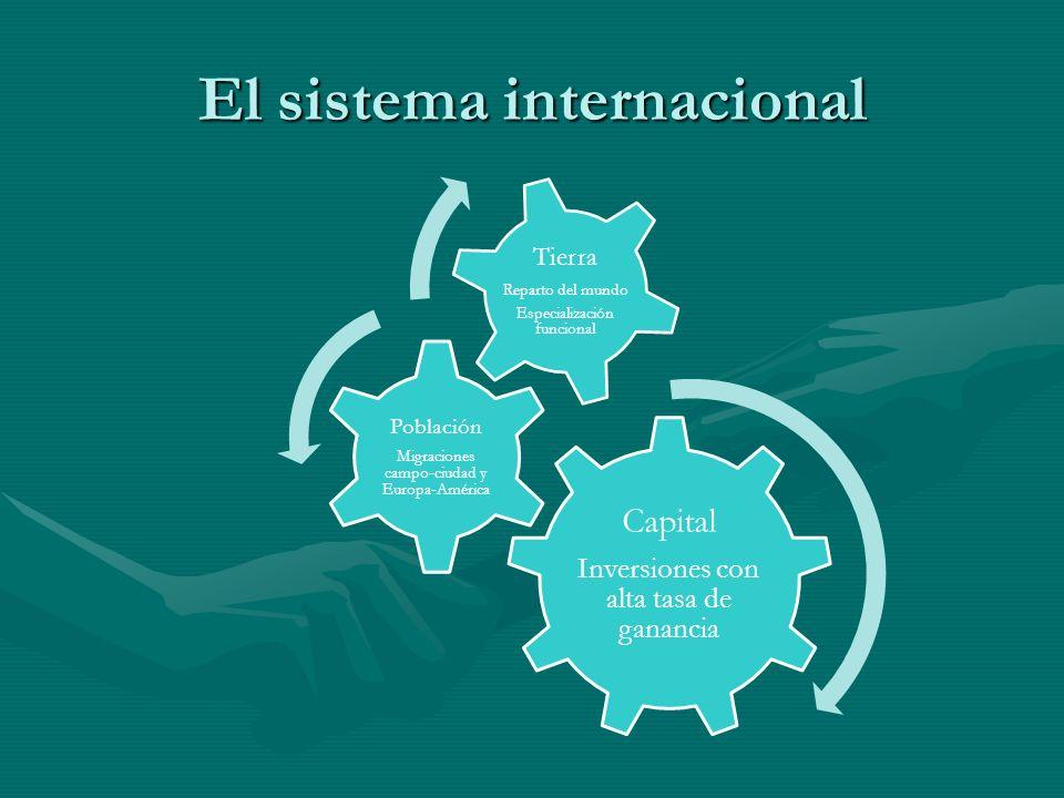 El sistema internacional Tierra Fronteras internas / conquista Reparto de la tierra / expropiación Trabajo Migraciones e incorporación de sectores subalternos Elasticidad / bajos salarios Capital Inversiones internacionales (directas + indirectas) Alta tasa de ganancia