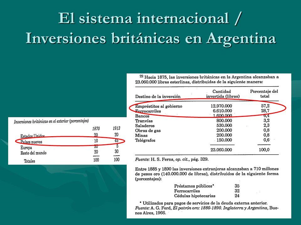 El sistema internacional / Inversiones extranjeras en América Latina Fuente: François Chevalier, América Latina de la independencia a nuestros días, Barcelona, Labor, 1983, pp.