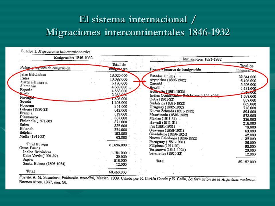 El sistema internacional / Migraciones intercontinentales 1846-1932