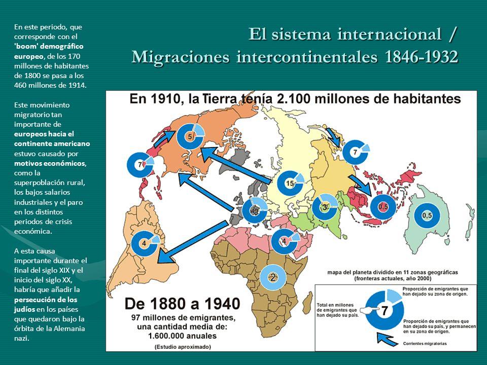 En este periodo, que corresponde con el 'boom' demográfico europeo, de los 170 millones de habitantes de 1800 se pasa a los 460 millones de 1914. Este