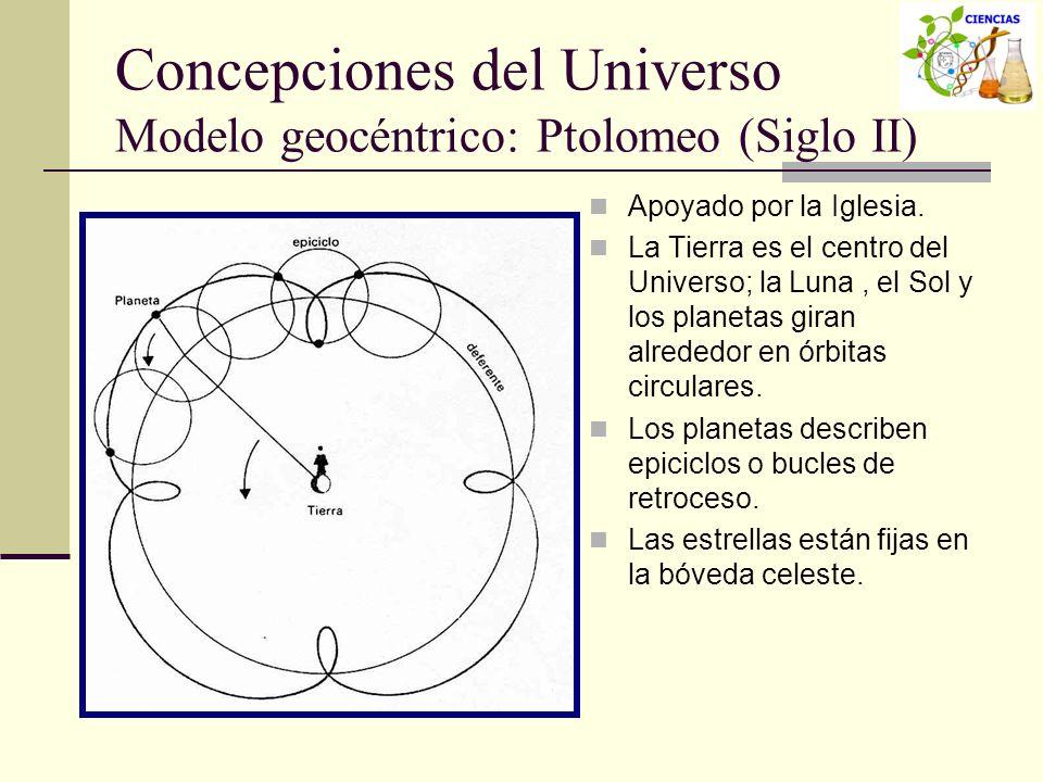 Concepciones del Universo Modelo geocéntrico: Ptolomeo (Siglo II) Apoyado por la Iglesia. La Tierra es el centro del Universo; la Luna, el Sol y los p