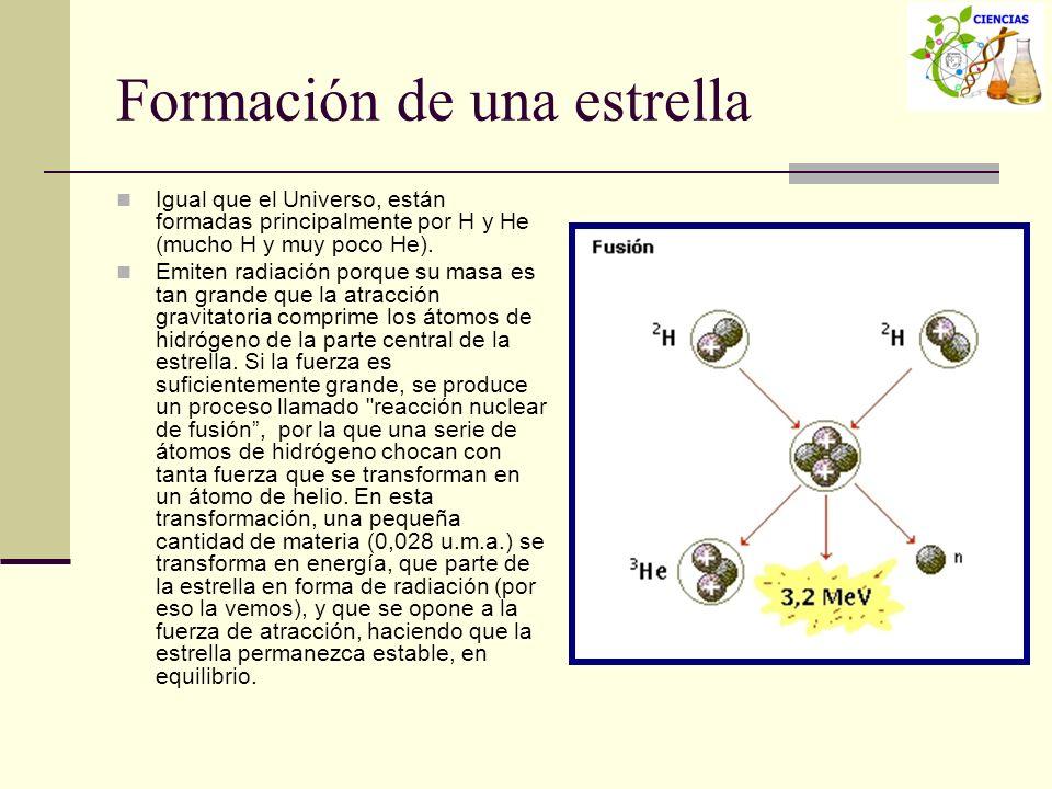 Formación de una estrella Igual que el Universo, están formadas principalmente por H y He (mucho H y muy poco He). Emiten radiación porque su masa es