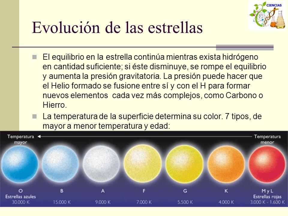 Evolución de las estrellas El equilibrio en la estrella continúa mientras exista hidrógeno en cantidad suficiente; si éste disminuye, se rompe el equi