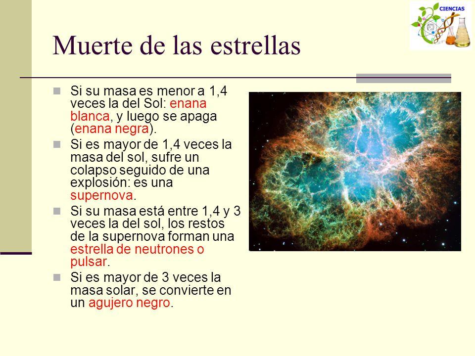 Muerte de las estrellas Si su masa es menor a 1,4 veces la del Sol: enana blanca, y luego se apaga (enana negra). Si es mayor de 1,4 veces la masa del