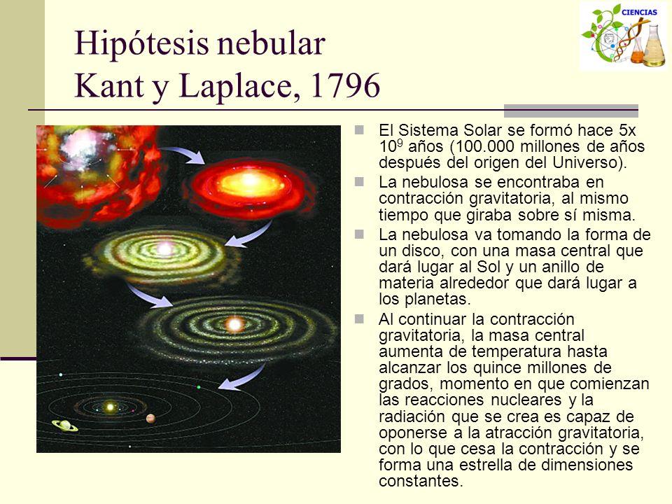 Hipótesis nebular Kant y Laplace, 1796 El Sistema Solar se formó hace 5x 10 9 años (100.000 millones de años después del origen del Universo). La nebu