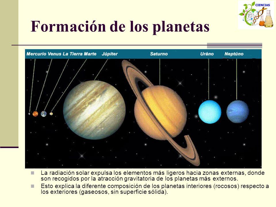 Formación de los planetas La radiación solar expulsa los elementos más ligeros hacia zonas externas, donde son recogidos por la atracción gravitatoria
