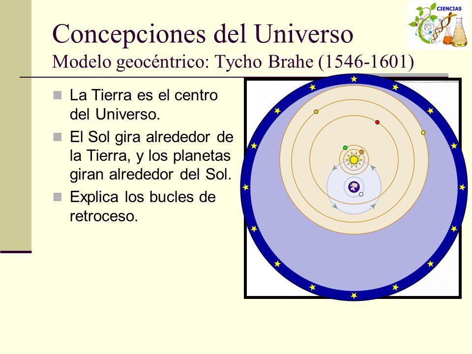 Concepciones del Universo Modelo geocéntrico: Tycho Brahe (1546-1601) La Tierra es el centro del Universo. El Sol gira alrededor de la Tierra, y los p