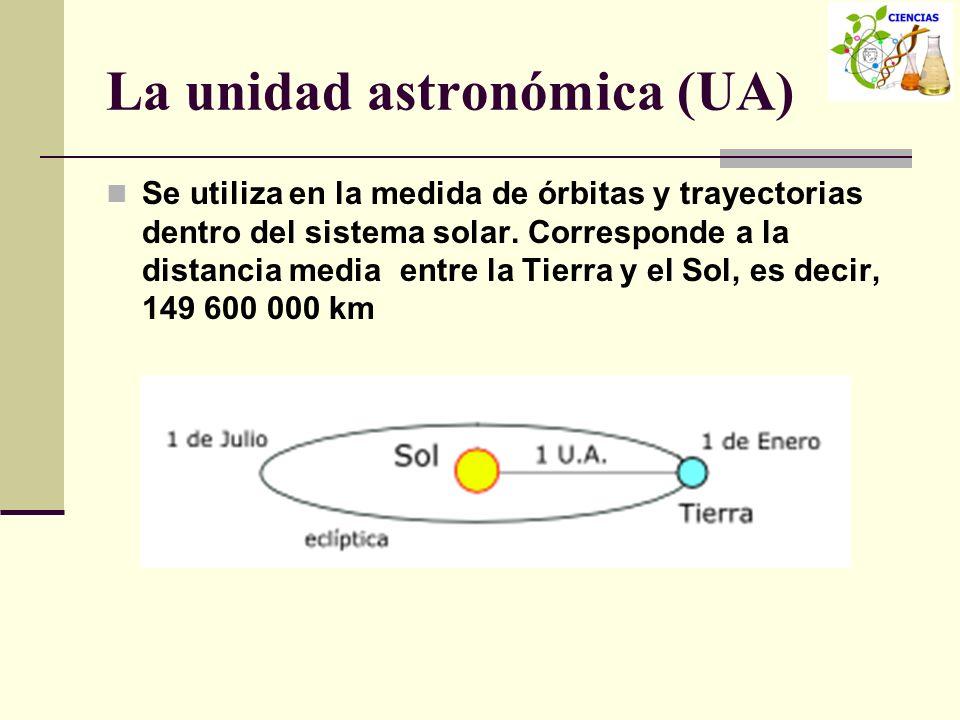 La unidad astronómica (UA) Se utiliza en la medida de órbitas y trayectorias dentro del sistema solar. Corresponde a la distancia media entre la Tierr