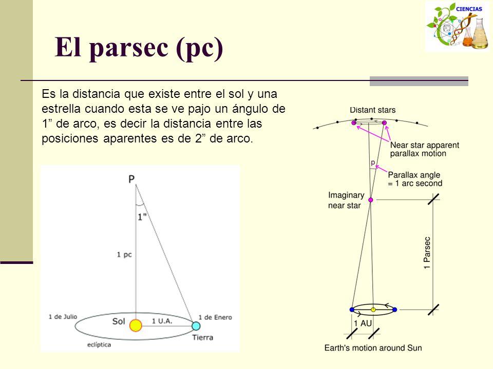 El parsec (pc) Es la distancia que existe entre el sol y una estrella cuando esta se ve pajo un ángulo de 1 de arco, es decir la distancia entre las p