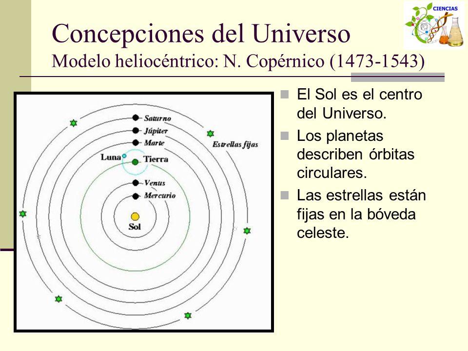 Concepciones del Universo Modelo heliocéntrico: N. Copérnico (1473-1543) El Sol es el centro del Universo. Los planetas describen órbitas circulares.