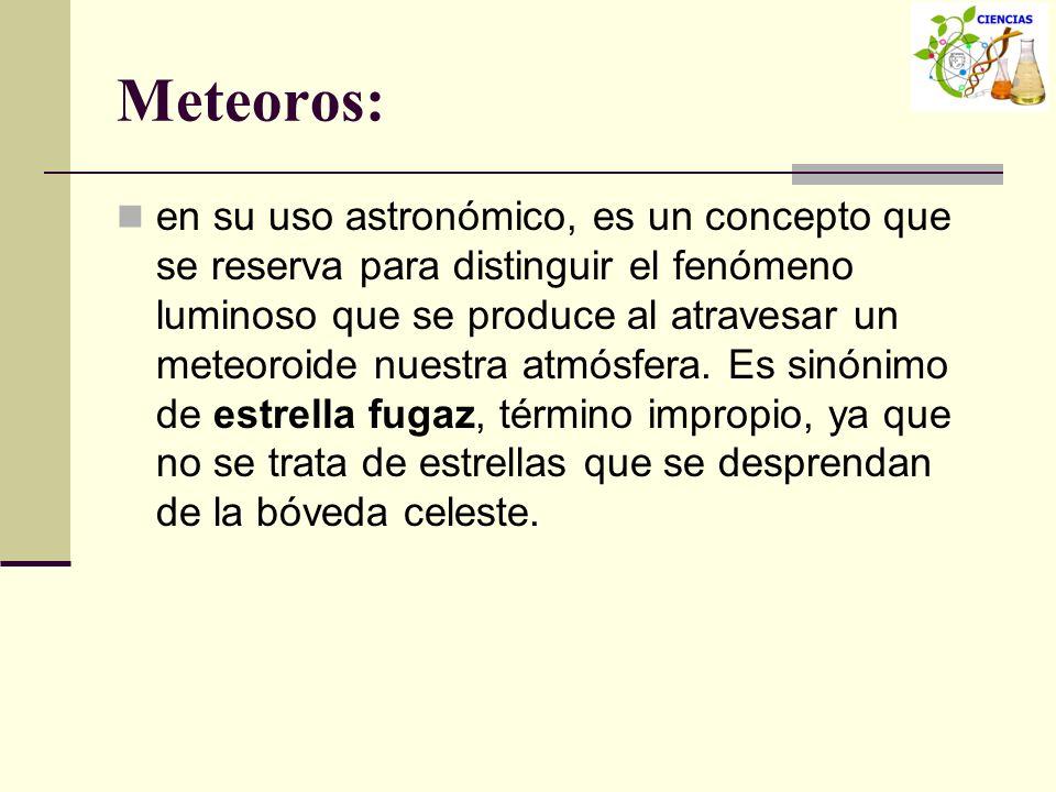 Meteoros: en su uso astronómico, es un concepto que se reserva para distinguir el fenómeno luminoso que se produce al atravesar un meteoroide nuestra