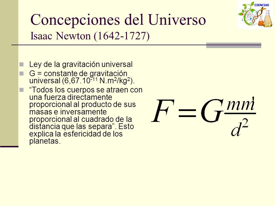Concepciones del Universo Isaac Newton (1642-1727) Ley de la gravitación universal G = constante de gravitación universal (6,67.10 -11 N.m 2 /kg 2 ).