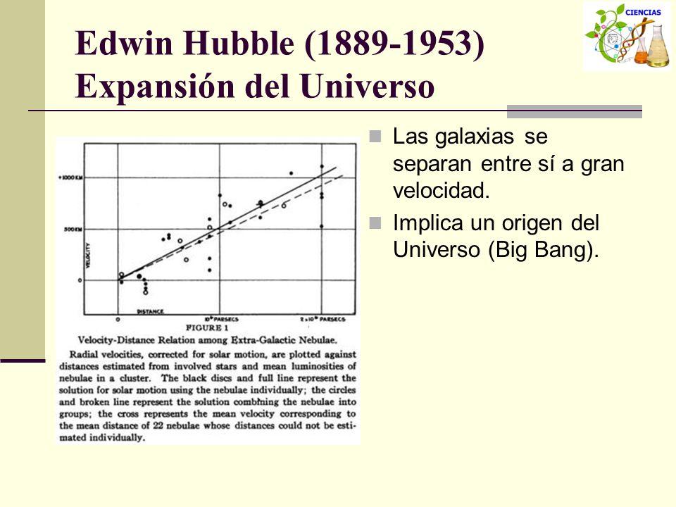 Edwin Hubble (1889-1953) Expansión del Universo Las galaxias se separan entre sí a gran velocidad. Implica un origen del Universo (Big Bang).