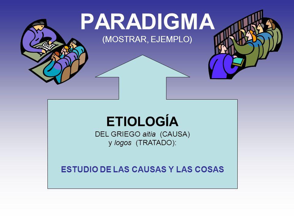 PARADIGMA (MOSTRAR, EJEMPLO) ETIOLOGÍA DEL GRIEGO aitia (CAUSA) y logos (TRATADO): ESTUDIO DE LAS CAUSAS Y LAS COSAS